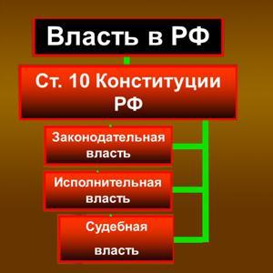 Органы власти Калининской