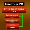 Органы власти в Калининской